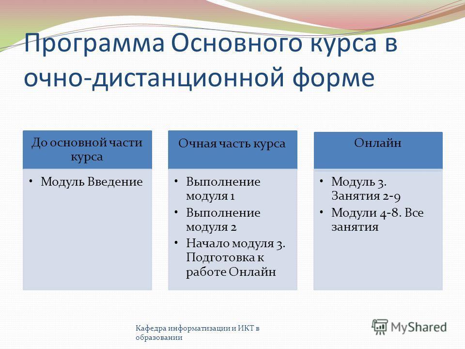 Программа Основного курса в очно-дистанционной форме До основной части курса Модуль Введение Очная часть курса Выполнение модуля 1 Выполнение модуля 2 Начало модуля 3. Подготовка к работе Онлайн Онлайн Модуль 3. Занятия 2-9 Модули 4-8. Все занятия Ка