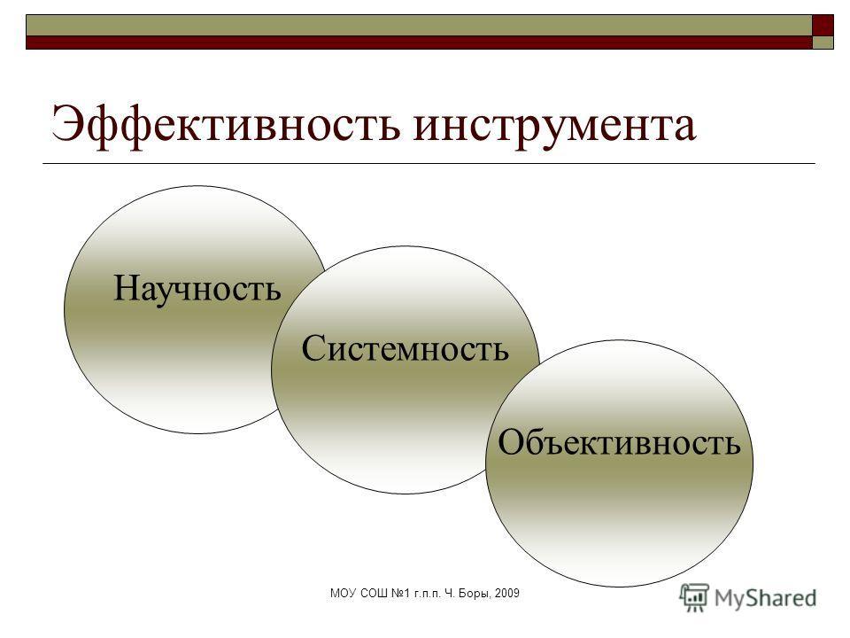 Эффективность инструмента Научность Системность Объективность МОУ СОШ 1 г.п.п. Ч. Боры, 2009