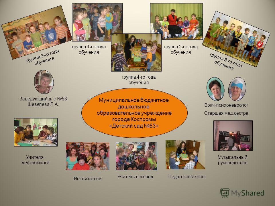 Муниципальное бюджетное дошкольное образовательное учреждение города Костромы «Детский сад 53» группа 1-го года обучения группа 2-го года обучения группа 4-го года обучения группа 3-го года обучения Заведующий д/ с 53 Шевелёва Л.А. Врач-психоневролог
