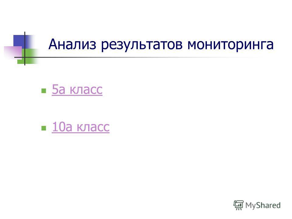 Анализ результатов мониторинга 5а класс 10а класс