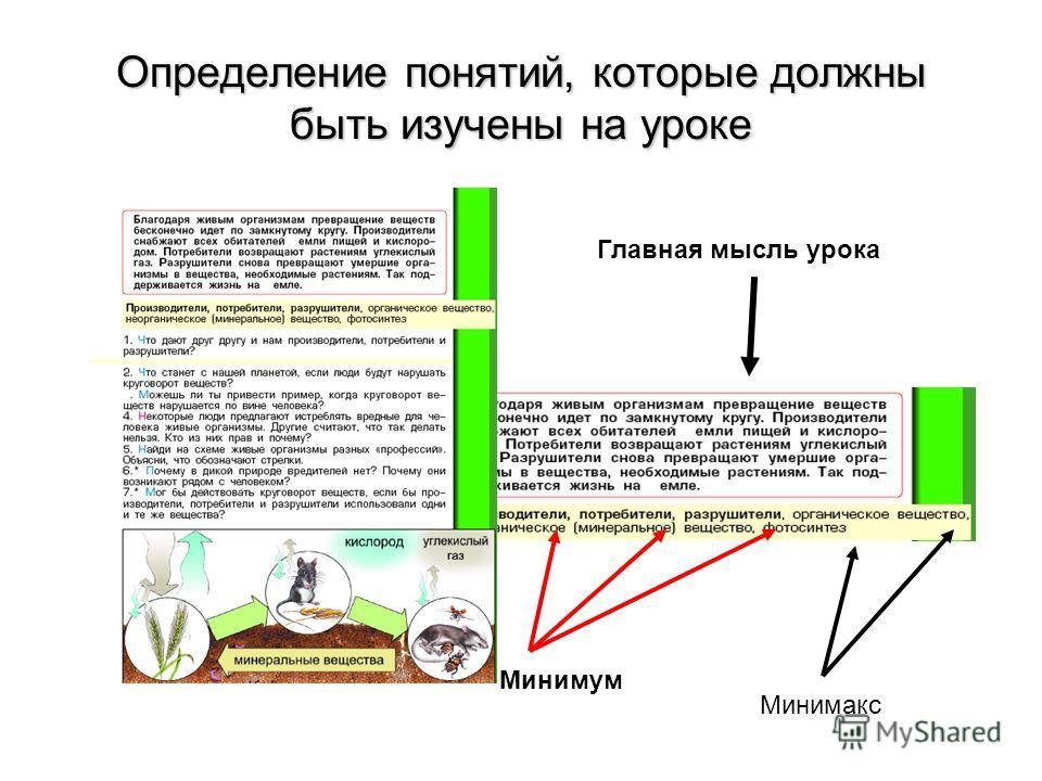 Определение понятий, которые должны быть изучены на уроке Минимум Минимакс Главная мысль урока