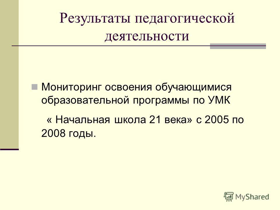 Результаты педагогической деятельности Мониторинг освоения обучающимися образовательной программы по УМК « Начальная школа 21 века» с 2005 по 2008 годы.