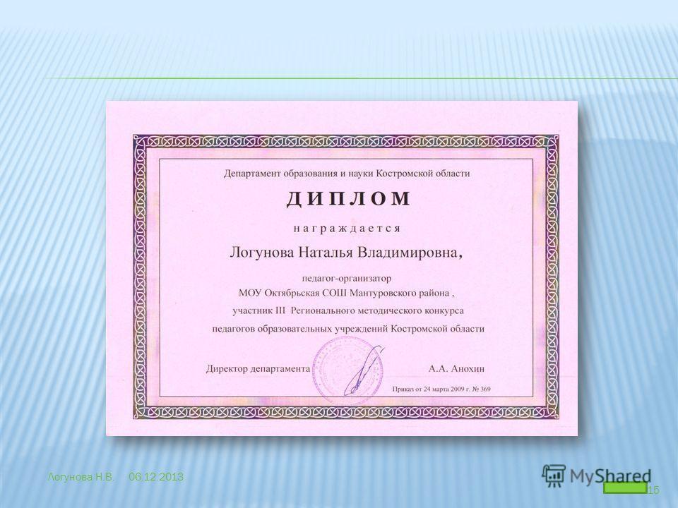 Логунова Н.В.06.12.2013 15