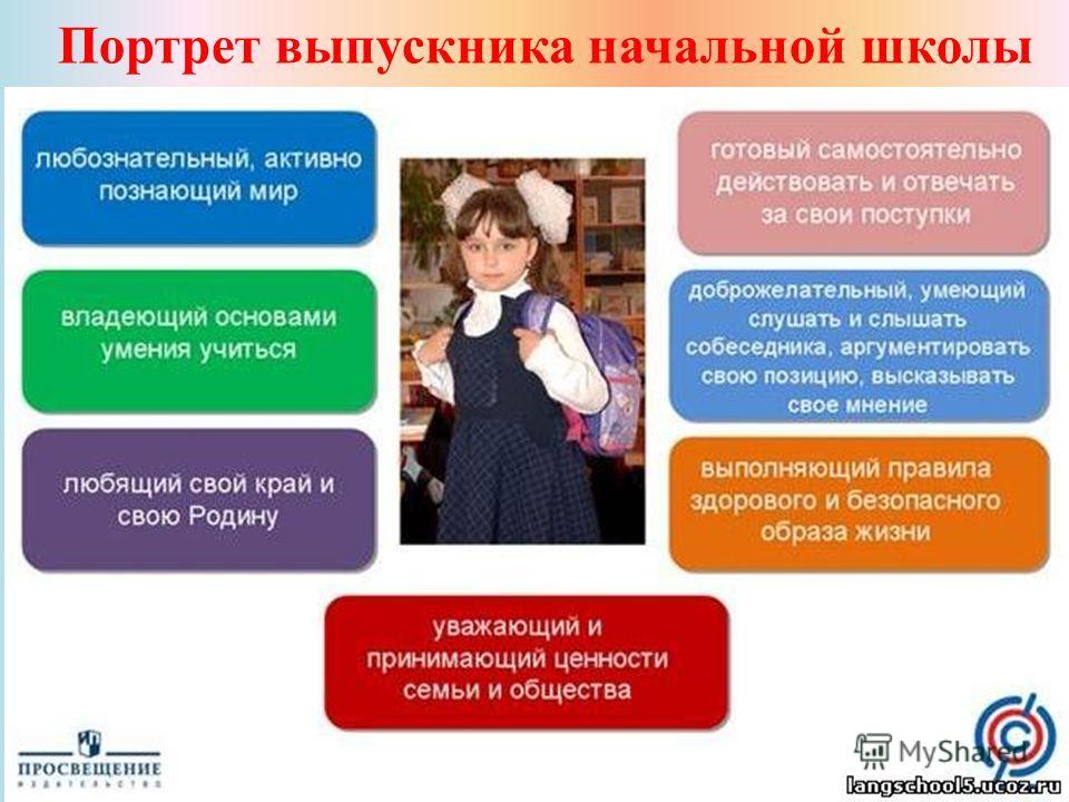 Портрет выпускника начальной школы