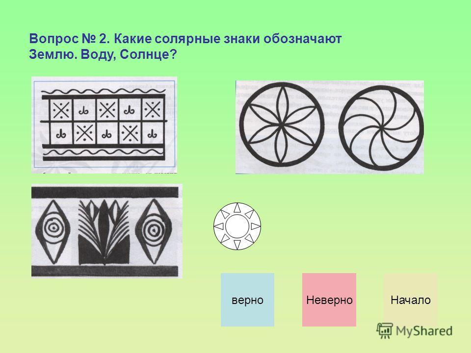 Далее Ответ на 1 вопрос. Дымковская Филимоновская Каргопольская