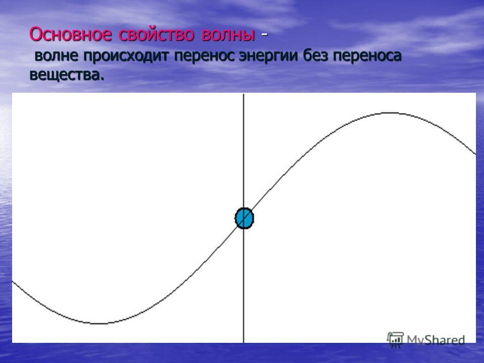 Основное свойство волны - волне происходит перенос энергии без переноса вещества.
