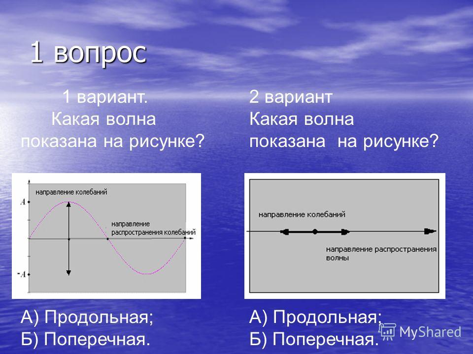 1 вопрос 1 вариант. Какая волна показана на рисунке? А) Продольная; Б) Поперечная. 2 вариант Какая волна показана на рисунке? А) Продольная; Б) Поперечная.