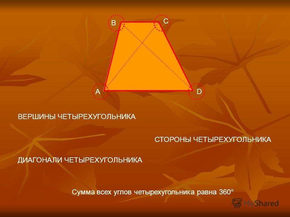 A B C D ВЕРШИНЫ ЧЕТЫРЕХУГОЛЬНИКА СТОРОНЫ ЧЕТЫРЕХУГОЛЬНИКА ДИАГОНАЛИ ЧЕТЫРЕХУГОЛЬНИКА Сумма всех углов четырехугольника равна 360°