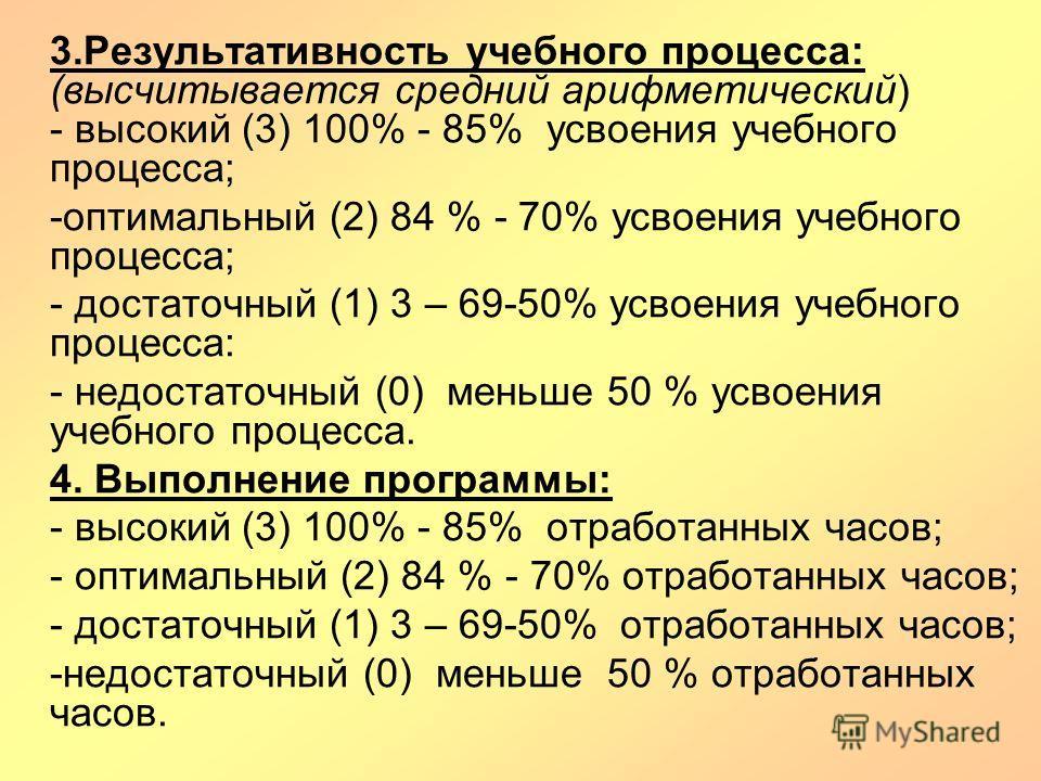 3.Результативность учебного процесса: (высчитывается средний арифметический) - высокий (3) 100% - 85% усвоения учебного процесса; -оптимальный (2) 84 % - 70% усвоения учебного процесса; - достаточный (1) 3 – 69-50% усвоения учебного процесса: - недос