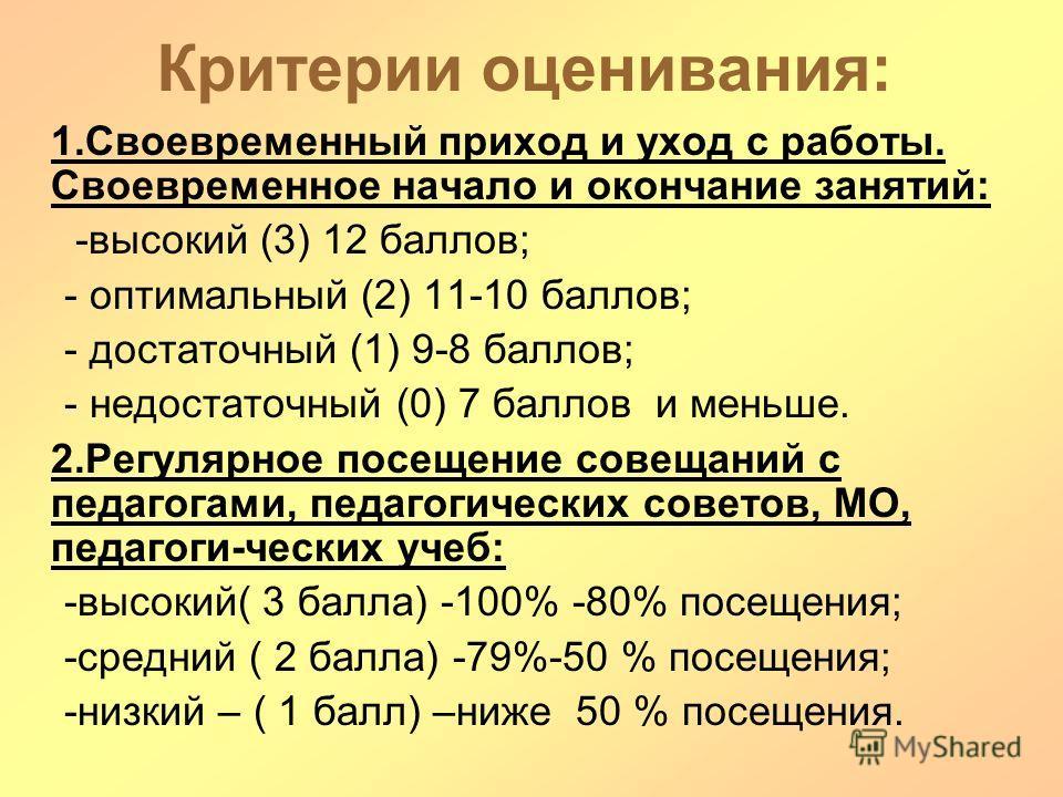 Критерии оценивания: 1.Своевременный приход и уход с работы. Своевременное начало и окончание занятий: -высокий (3) 12 баллов; - оптимальный (2) 11-10 баллов; - достаточный (1) 9-8 баллов; - недостаточный (0) 7 баллов и меньше. 2.Регулярное посещение