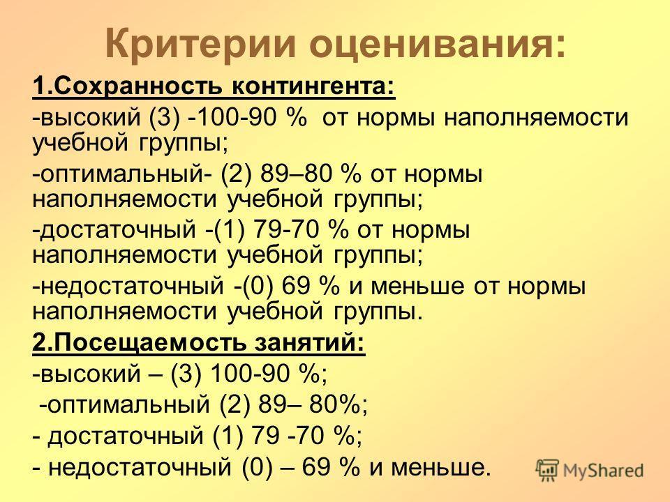 Критерии оценивания: 1.Сохранность контингента: -высокий (3) -100-90 % от нормы наполняемости учебной группы; -оптимальный- (2) 89–80 % от нормы наполняемости учебной группы; -достаточный -(1) 79-70 % от нормы наполняемости учебной группы; -недостато