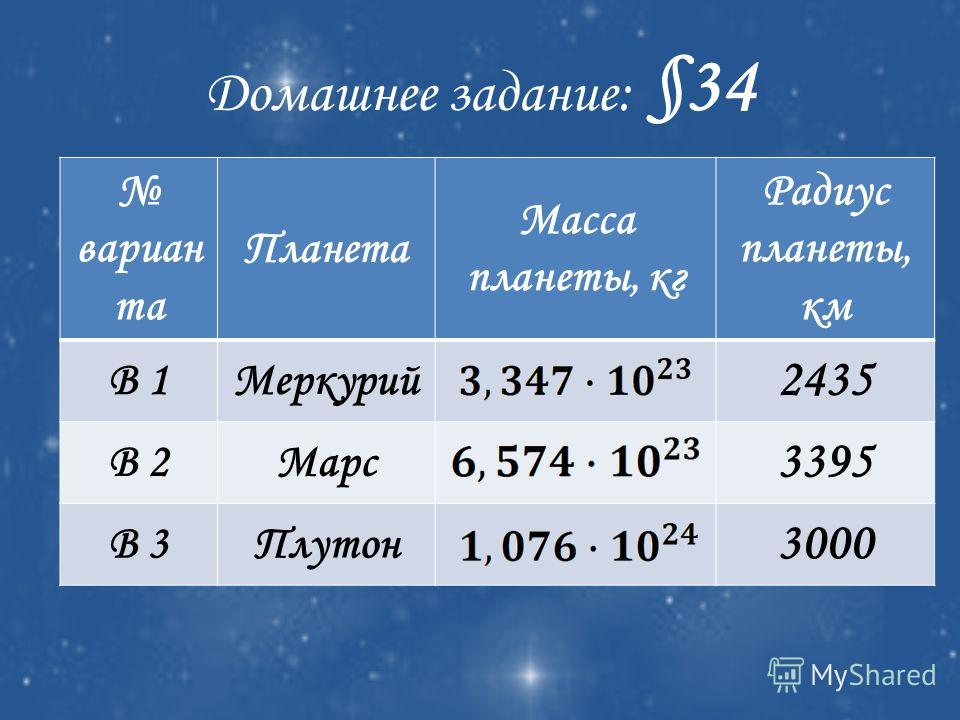 Домашнее задание: §34 вариан та Планета Масса планеты, кг Радиус планеты, км В 1Меркурий 2435 В 2Марс 3395 В 3Плутон 3000