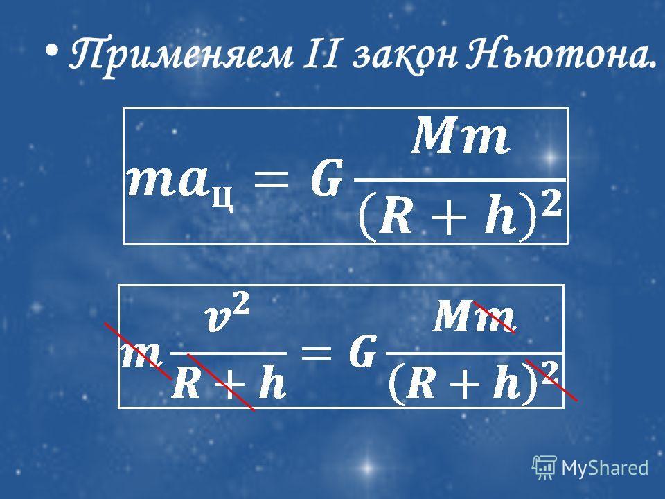 Применяем II закон Ньютона.