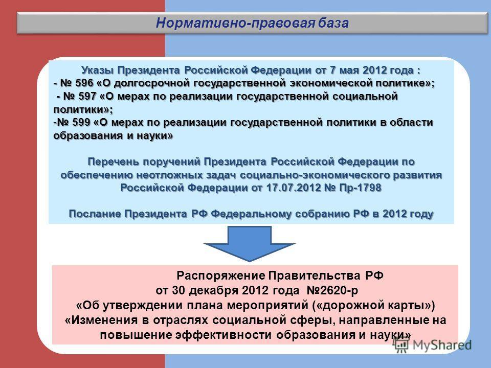 2 Нормативно-правовая база Указы Президента Российской Федерации от 7 мая 2012 года : - 596 «О долгосрочной государственной экономической политике»; - 597 «О мерах по реализации государственной социальной политики»; - 597 «О мерах по реализации госуд