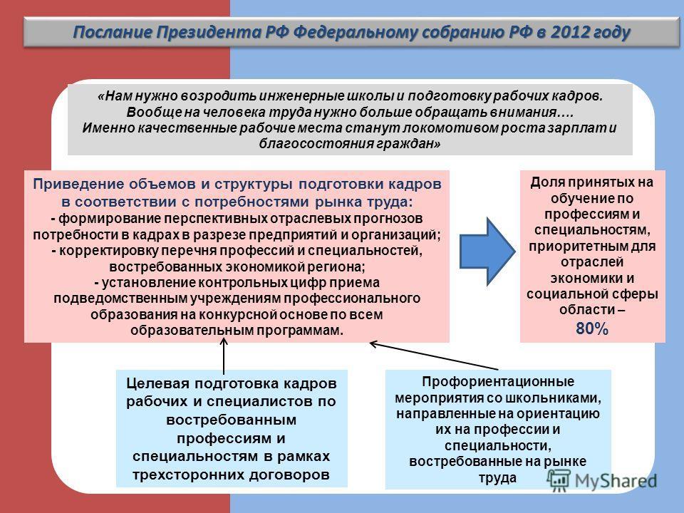 3 Послание Президента РФ Федеральному собранию РФ в 2012 году «Нам нужно возродить инженерные школы и подготовку рабочих кадров. Вообще на человека труда нужно больше обращать внимания…. Именно качественные рабочие места станут локомотивом роста зарп
