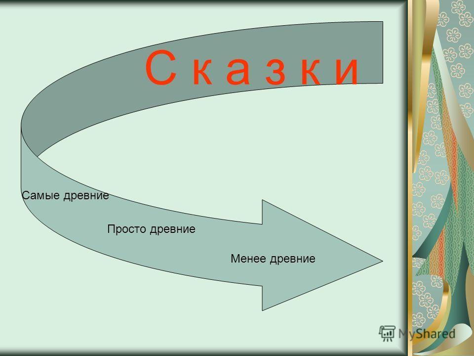 С к а з к и Самые древние Просто древние Менее древние