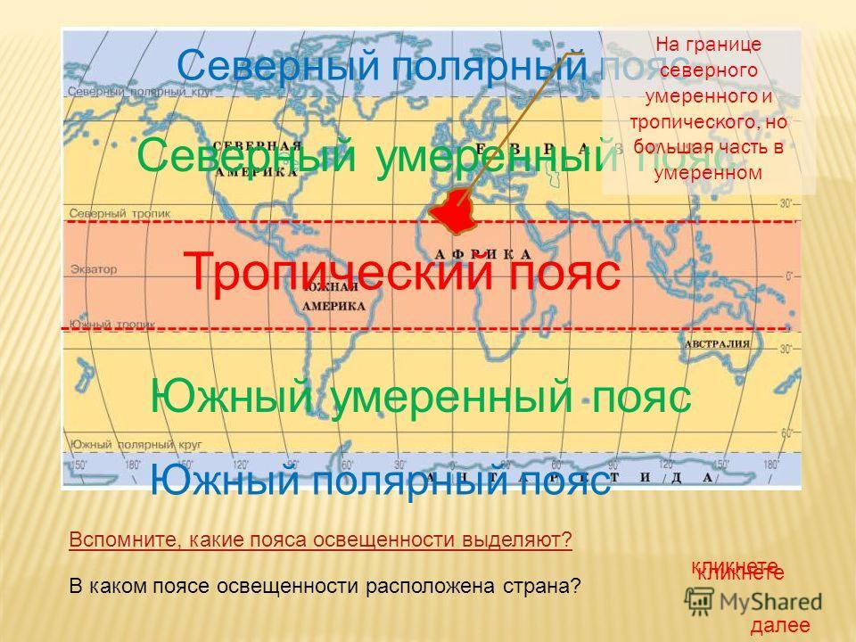 Вспомните, какие пояса освещенности выделяют? Тропический пояс Северный умеренный пояс Южный умеренный пояс Северный полярный пояс Южный полярный пояс В каком поясе освещенности расположена страна? На границе северного умеренного и тропического, но б