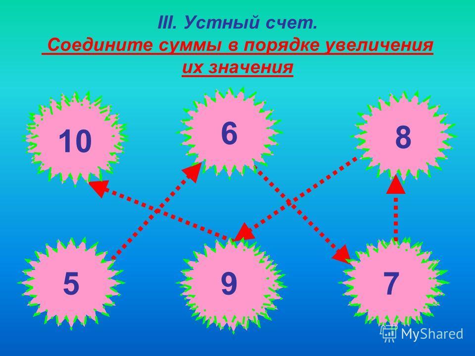 II. Каллиграфическая минутка 15 15 15 -Какие цифры использовали для записи числа 15? -Расскажите все, что знаете об этом числе. 15 151614 5 ед.1дес. 15 Двузначное число Нечетное число