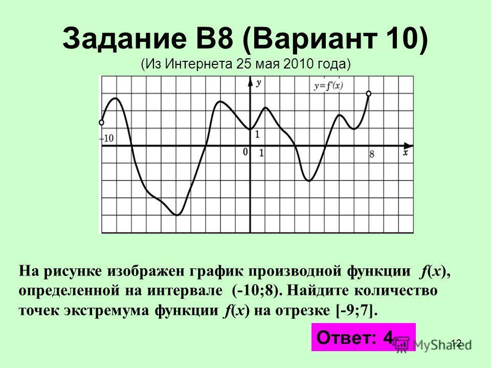 12 Задание В8 (Вариант 10) (Из Интернета 25 мая 2010 года) На рисунке изображен график производной функции f(x), определенной на интервале (-10;8). Найдите количество точек экстремума функции f(x) на отрезке [-9;7]. Ответ: 4