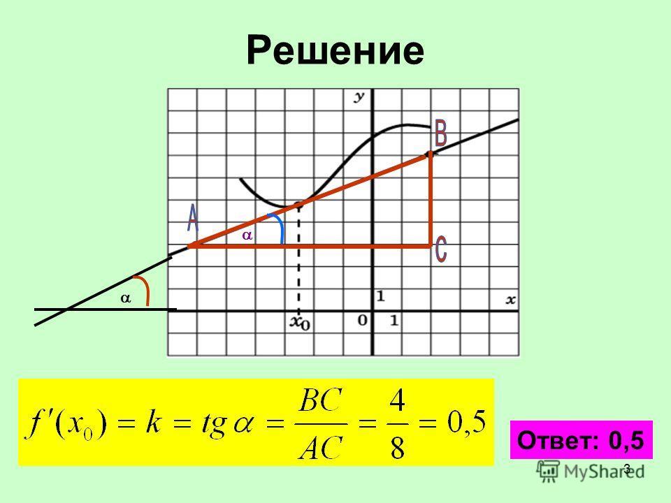 3 Решение Ответ: 0,5