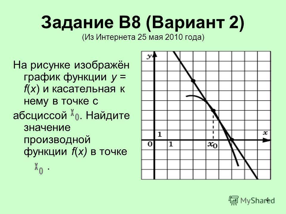4 Задание В8 (Вариант 2) (Из Интернета 25 мая 2010 года) На рисунке изображён график функции y = f(x) и касательная к нему в точке с абсциссой. Найдите значение производной функции f(x) в точке.