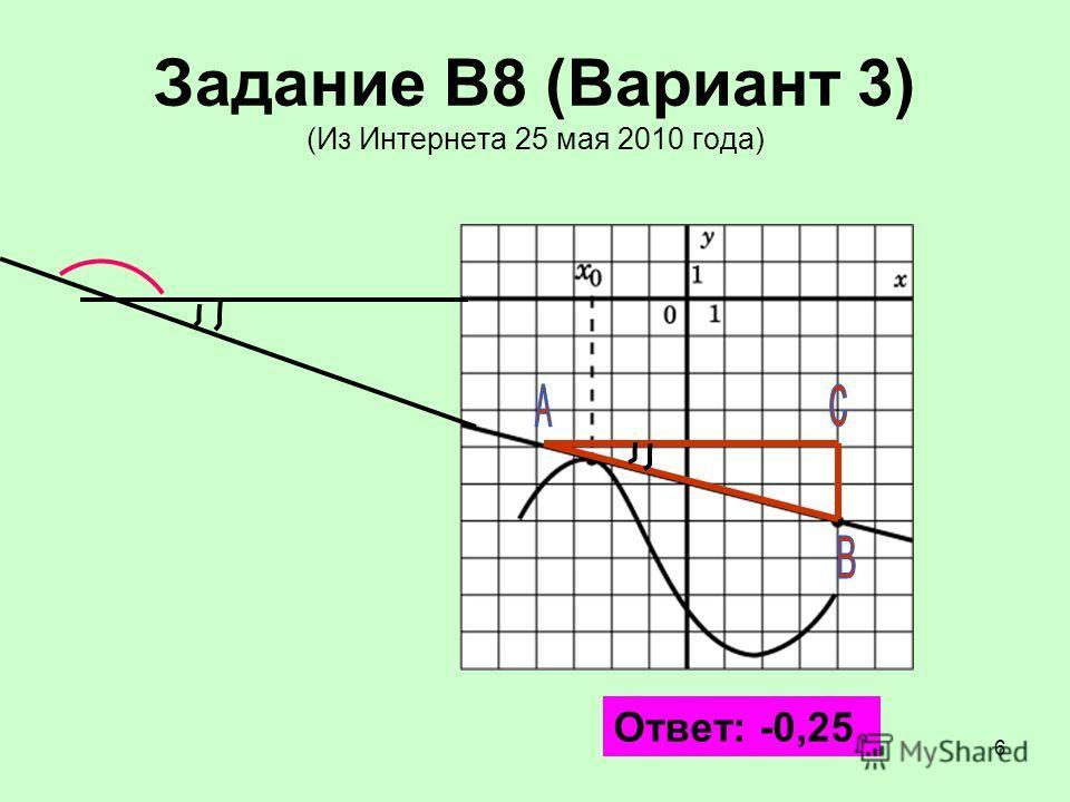 6 Задание В8 (Вариант 3) (Из Интернета 25 мая 2010 года) Ответ: -0,25