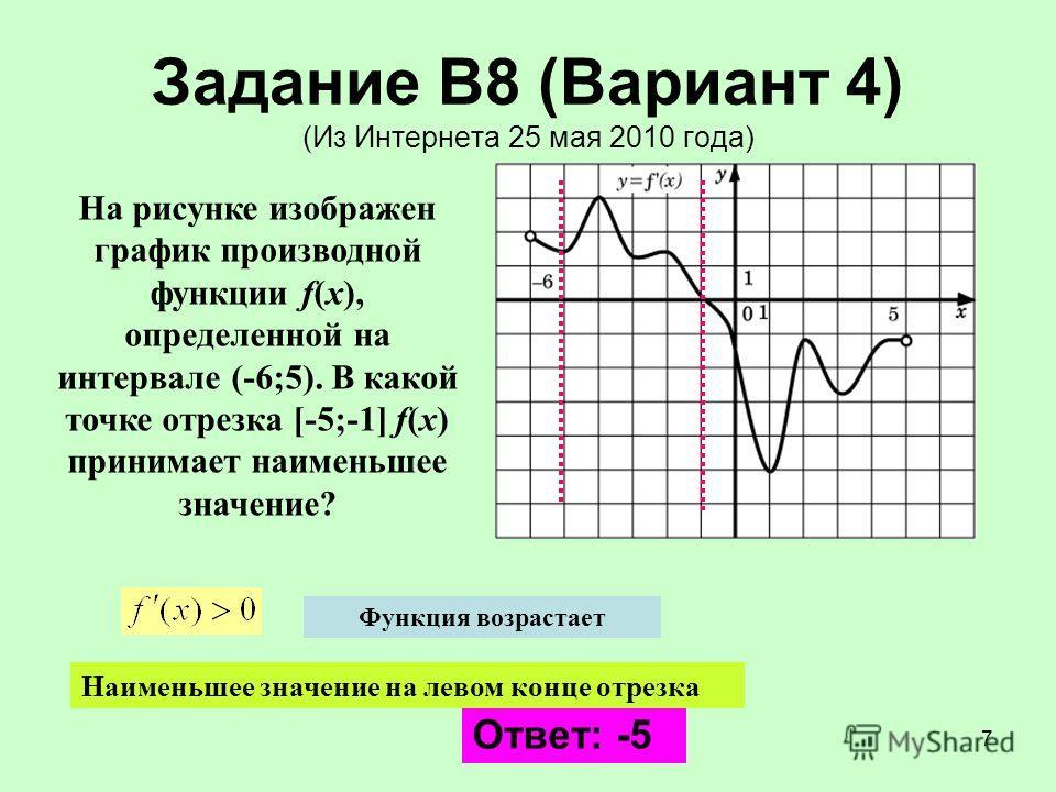 7 Задание В8 (Вариант 4) (Из Интернета 25 мая 2010 года) На рисунке изображен график производной функции f(x), определенной на интервале (-6;5). В какой точке отрезка [-5;-1] f(x) принимает наименьшее значение? Ответ: -5 Функция возрастает Наименьшее
