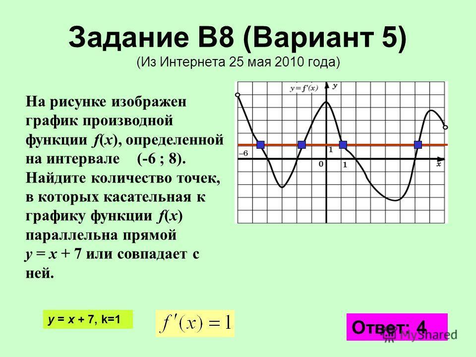 8 Задание В8 (Вариант 5) (Из Интернета 25 мая 2010 года) На рисунке изображен график производной функции f(x), определенной на интервале (-6 ; 8). Найдите количество точек, в которых касательная к графику функции f(x) параллельна прямой y = x + 7 или