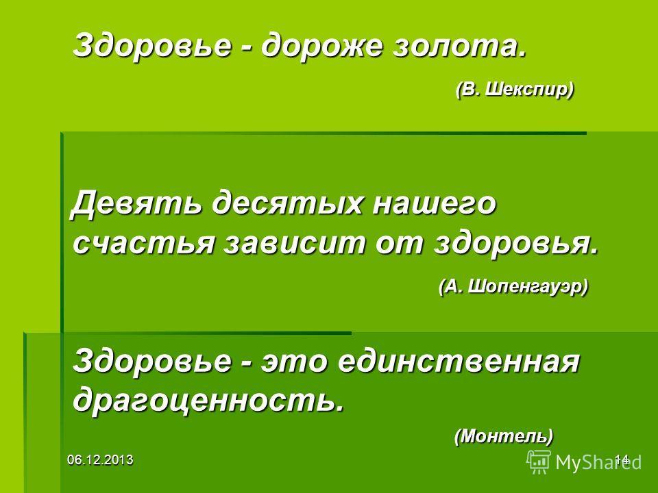 06.12.201314 Здоровье - дороже золота. (В. Шекспир) Девять десятых нашего счастья зависит от здоровья. (А. Шопенгауэр) Здоровье - это единственная драгоценность. (Монтель) Здоровье - дороже золота. (В. Шекспир) Девять десятых нашего счастья зависит о