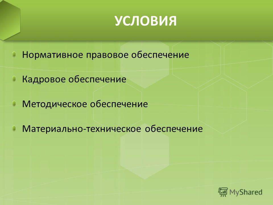 Нормативное правовое обеспечение Кадровое обеспечение Методическое обеспечение Материально-техническое обеспечение УСЛОВИЯ