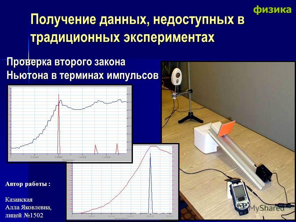 Автор работы : Казанская Алла Яковлевна, лицей 1502 Проверка второго закона Ньютона в терминах импульсов Получение данных, недоступных в традиционных экспериментах физика