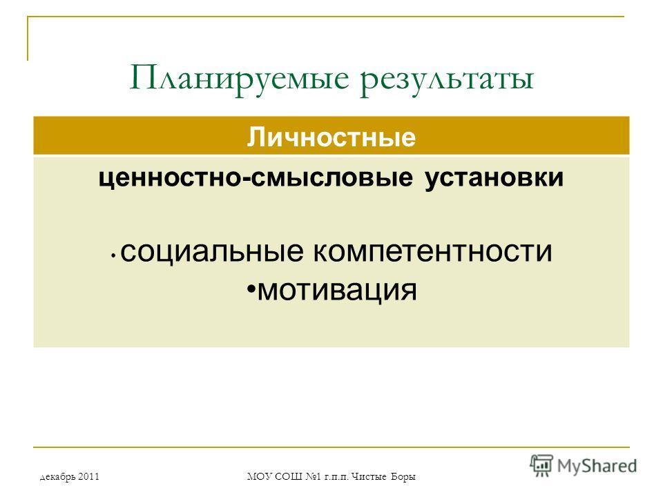 декабрь 2011 МОУ СОШ 1 г.п.п. Чистые Боры Планируемые результаты Личностные ценностно-смысловые установки социальные компетентности мотивация