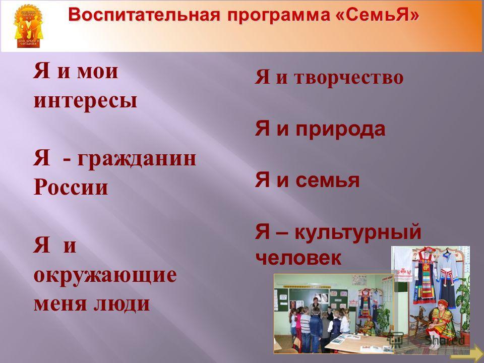 Воспитательная программа «СемьЯ» Я и творчество Я и природа Я и семья Я – культурный человек Я и мои интересы Я - гражданин России Я и окружающие меня люди