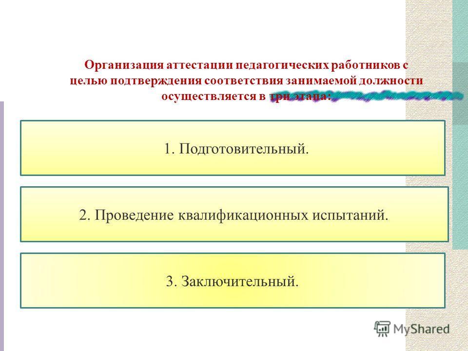 Организация аттестации педагогических работников с целью подтверждения соответствия занимаемой должности осуществляется в три этапа: 1. Подготовительный. 2. Проведение квалификационных испытаний. 3. Заключительный.