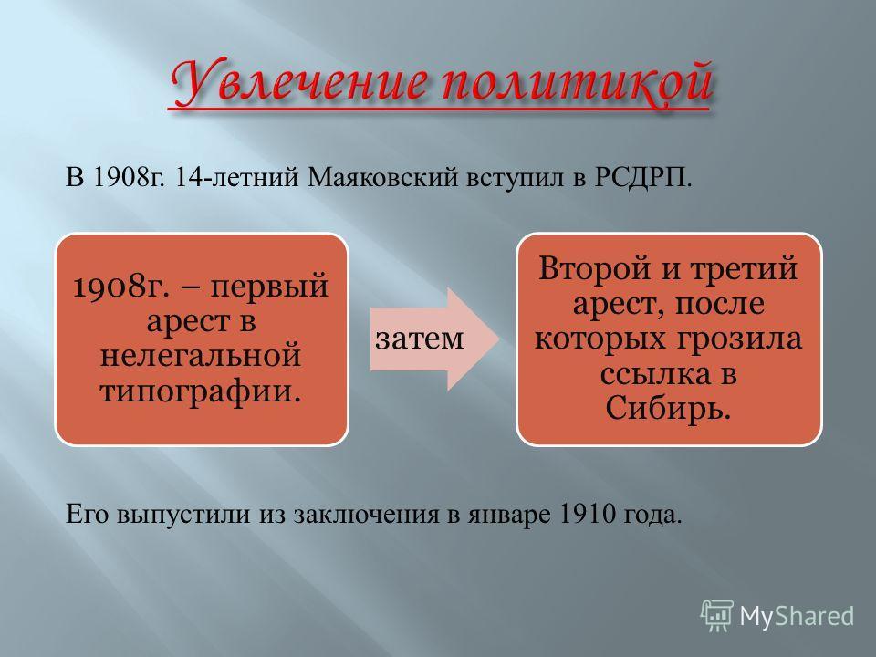 В 1908г. 14-летний Маяковский вступил в РСДРП. Его выпустили из заключения в январе 1910 года. 1908г. – первый арест в нелегальной типографии. затем Второй и третий арест, после которых грозила ссылка в Сибирь.