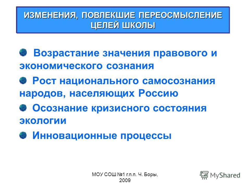 Возрастание значения правового и экономического сознания Рост национального самосознания народов, населяющих Россию Осознание кризисного состояния экологии Инновационные процессы ИЗМЕНЕНИЯ, ПОВЛЕКШИЕ ПЕРЕОСМЫСЛЕНИЕ ЦЕЛЕЙ ШКОЛЫ МОУ СОШ 1 г.п.п. Ч. Бор