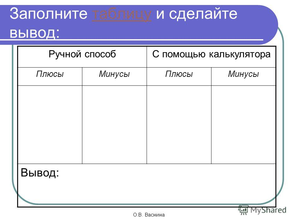 О.В. Васнина Заполните таблицу и сделайте вывод:таблицу Ручной способС помощью калькулятора ПлюсыМинусыПлюсыМинусы Вывод: