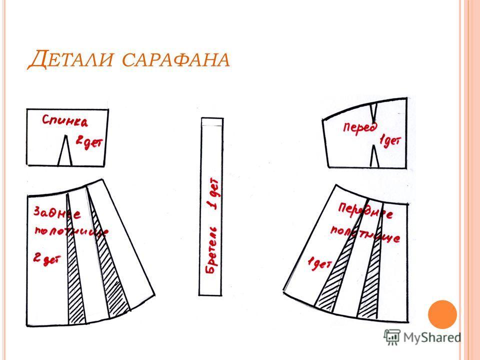 Д ЕТАЛИ САРАФАНА