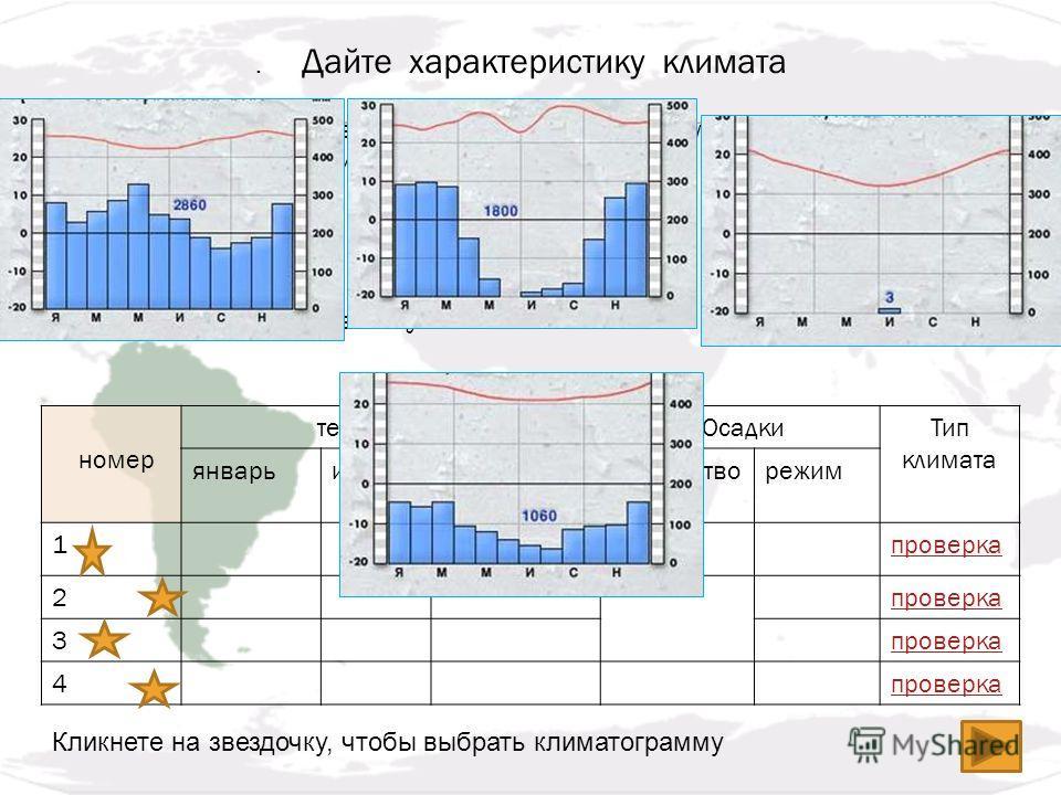 . Дайте характеристику климата 1.Определите температуру воздуха для января и июля; 2.Определите амплитуду температур; 3.Определите годовое количество осадков; 4.Определите режим выпадения осадков. 5. Определите тип климата для каждого пункта. Данные