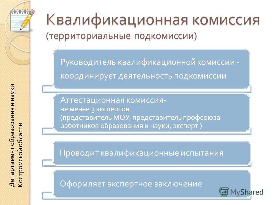 Квалификационная комиссия ( территориальные подкомиссии ) Департамент образования и науки Костромской области Руководитель квалификационной комиссии - координирует деятельность подкомиссии Аттестационная комиссия - не менее 3 экспертов ( представител