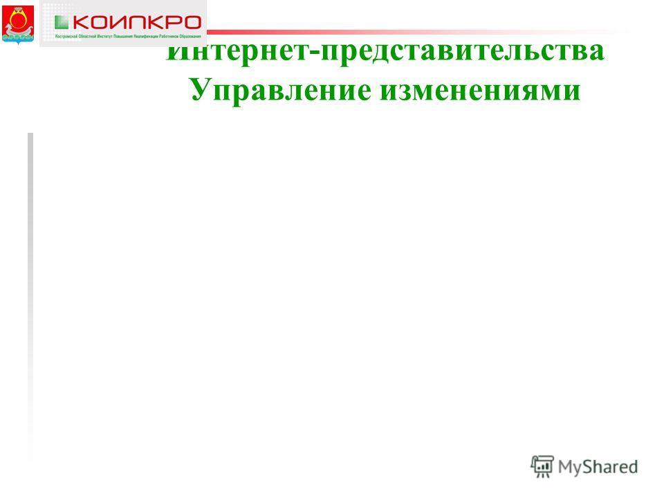 Интернет-представительства Управление изменениями