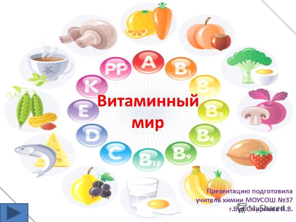 Витаминный мир Презентацию подготовила учитель химии МОУСОШ 37 г.Буя Смирнова Н.В.