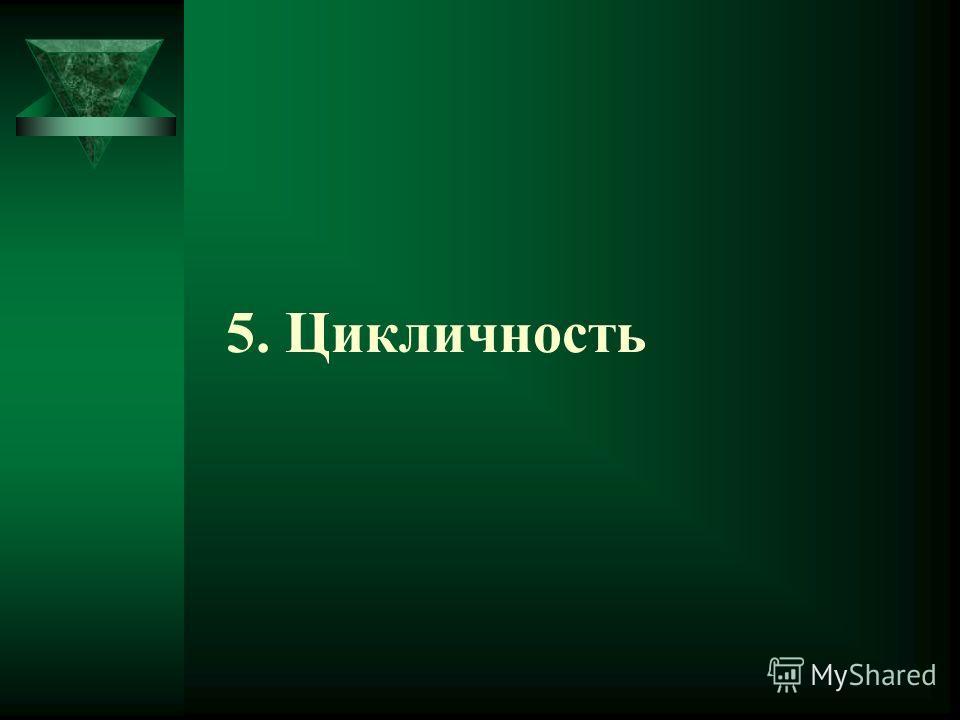 5. Цикличность
