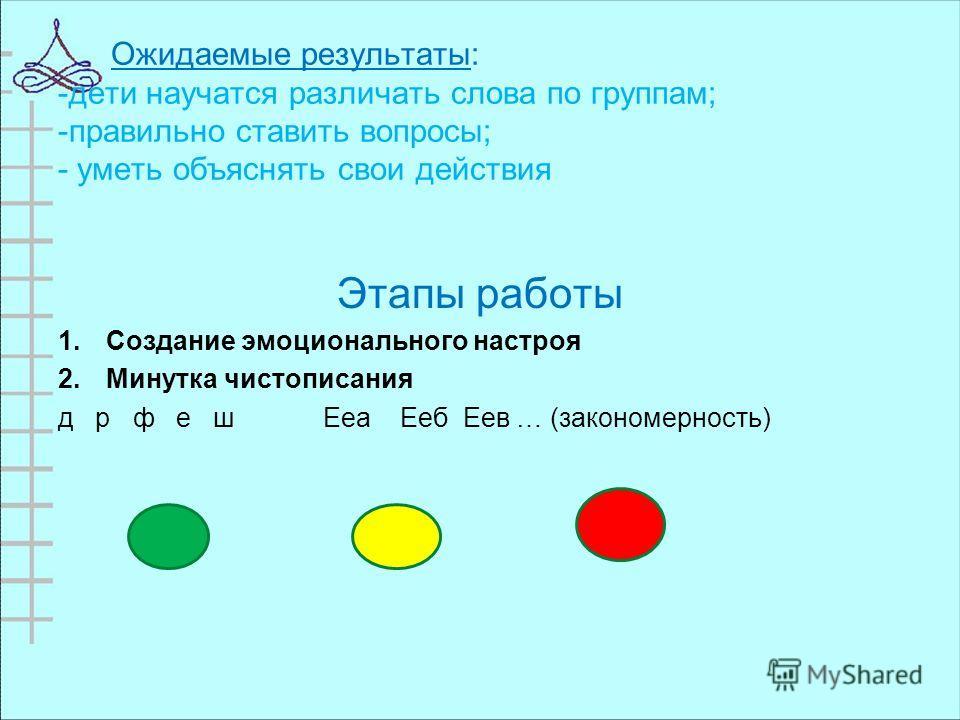 Ожидаемые результаты: -дети научатся различать слова по группам; -правильно ставить вопросы; - уметь объяснять свои действия Этапы работы 1.Создание эмоционального настроя 2.Минутка чистописания д р ф е ш Ееа Ееб Еев … (закономерность)