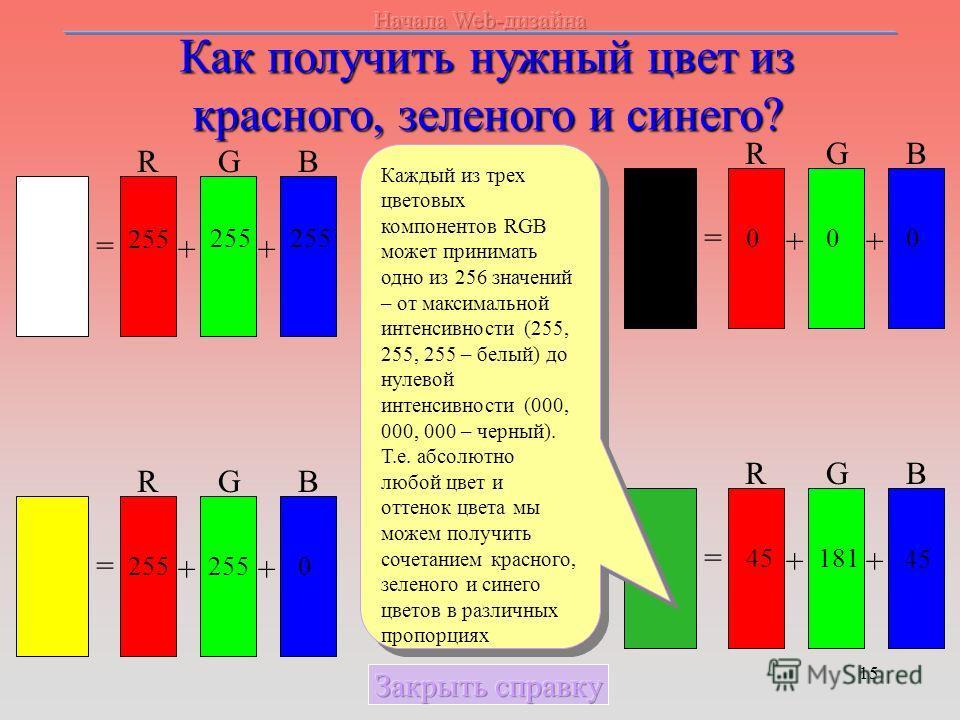 15 = ++ RGB 255 = ++ RGB 000 = ++ RGB 0 = ++ RGB 45 181 Как получить нужный цвет из красного, зеленого и синего? Каждый из трех цветовых компонентов RGB может принимать одно из 256 значений – от максимальной интенсивности (255, 255, 255 – белый) до н