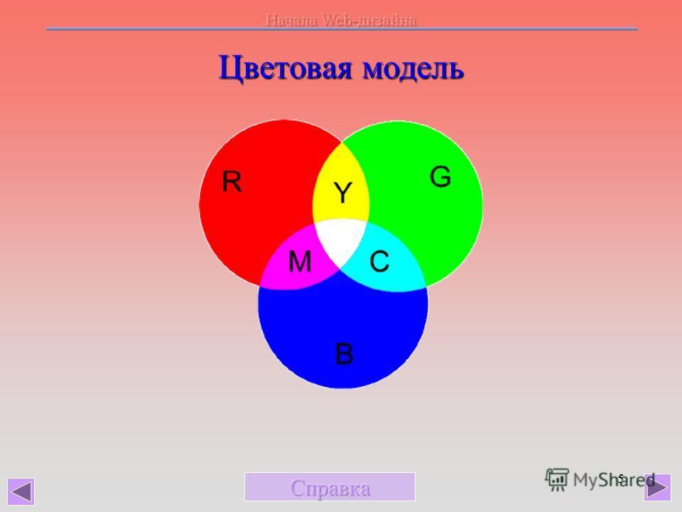 5 Цветовая модель
