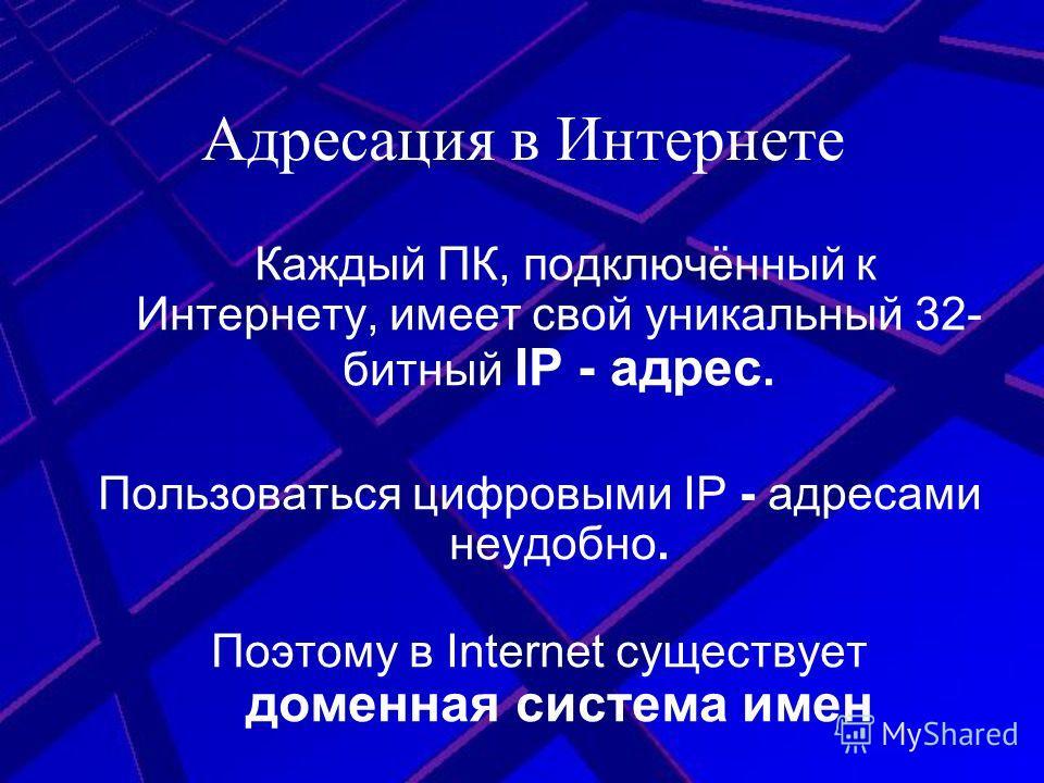 Адресация в Интернете Каждый ПК, подключённый к Интернету, имеет свой уникальный 32- битный IP - адрес. Пользоваться цифровыми IP - адресами неудобно. Поэтому в Internet существует доменная система имен