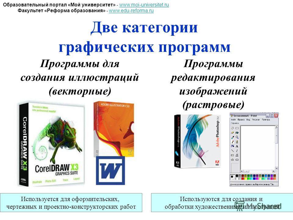 Две категории графических программ Программы для создания иллюстраций (векторные) Программы редактирования изображений (растровые) Используется для оформительских, чертежных и проектно-конструкторских работ Используются для создания и обработки худож