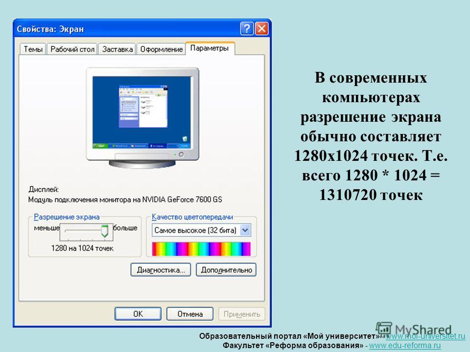В современных компьютерах разрешение экрана обычно составляет 1280х1024 точек. Т.е. всего 1280 * 1024 = 1310720 точек Образовательный портал «Мой университет» - www.moi-universitet.ruwww.moi-universitet.ru Факультет «Реформа образования» - www.edu-re