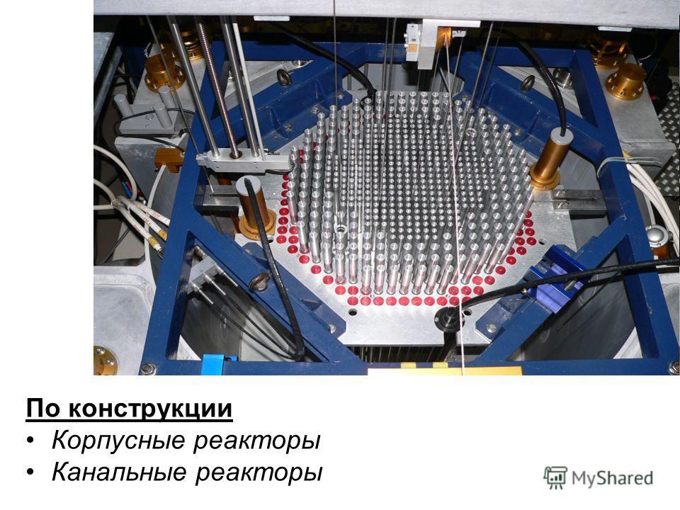 По конструкции Корпусные реакторы Канальные реакторы